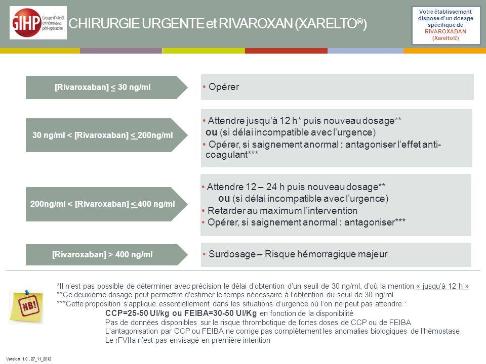 CHIRURGIE URGENTE et RIVAROXAN (XARELTO ® ) Votre établissement dispose dun dosage spécifique de RIVAROXABAN (Xarelto®) *Il nest pas possible de déter