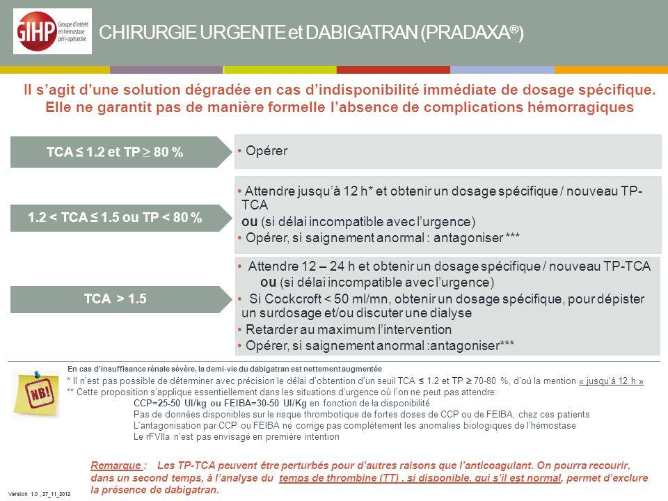 CHIRURGIE URGENTE et DABIGATRAN (PRADAXA ® ) * Il nest pas possible de déterminer avec précision le délai dobtention dun seuil TCA 1.2 et TP 70-80 %,