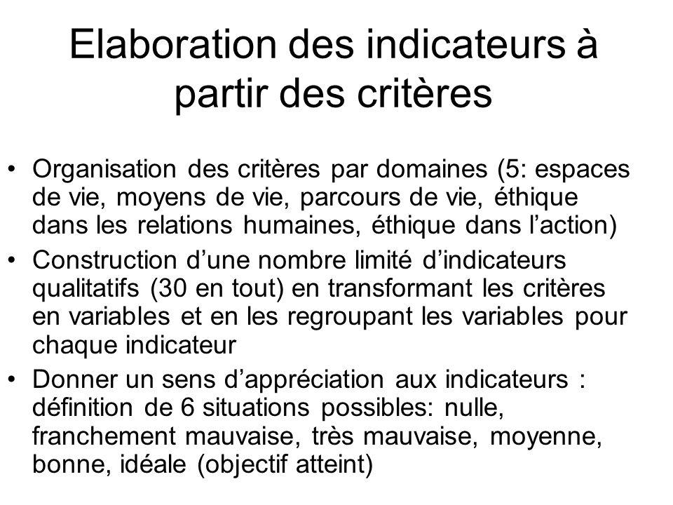 Elaboration des indicateurs à partir des critères Organisation des critères par domaines (5: espaces de vie, moyens de vie, parcours de vie, éthique d