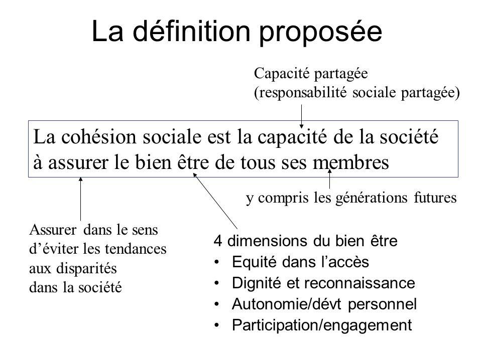 La définition proposée La cohésion sociale est la capacité de la société à assurer le bien être de tous ses membres 4 dimensions du bien être Equité d