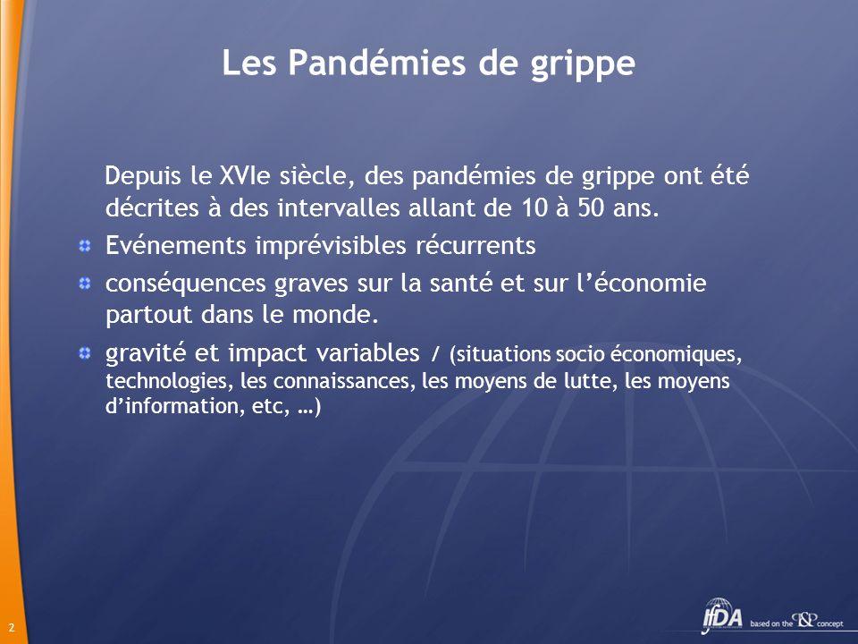 2 Les Pandémies de grippe Depuis le XVIe siècle, des pandémies de grippe ont été décrites à des intervalles allant de 10 à 50 ans.