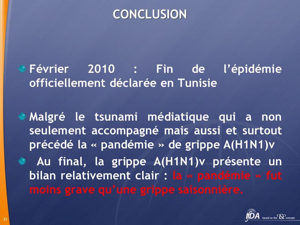 31CONCLUSION Février 2010 : Fin de lépidémie officiellement déclarée en Tunisie Malgré le tsunami médiatique qui a non seulement accompagné mais aussi et surtout précédé la « pandémie » de grippe A(H1N1)v Au final, la grippe A(H1N1)v présente un bilan relativement clair : la « pandémie » fut moins grave quune grippe saisonnière.