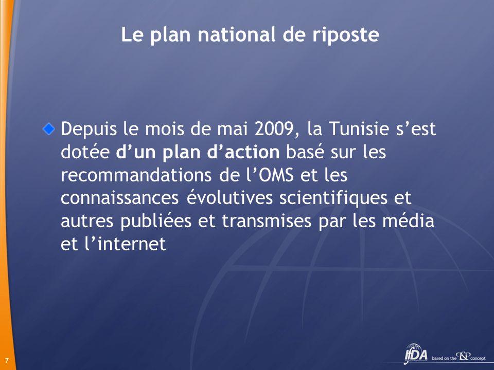 7 Le plan national de riposte Depuis le mois de mai 2009, la Tunisie sest dotée dun plan daction basé sur les recommandations de lOMS et les connaissances évolutives scientifiques et autres publiées et transmises par les média et linternet