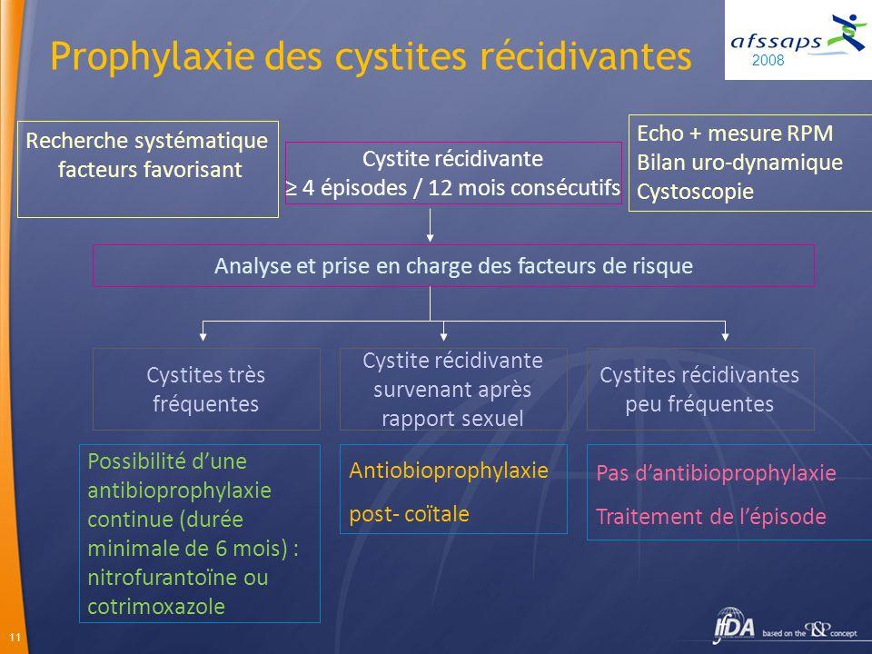 11 Prophylaxie des cystites récidivantes Cystite récidivante 4 épisodes / 12 mois consécutifs Analyse et prise en charge des facteurs de risque Cystites très fréquentes Cystites récidivantes peu fréquentes Cystite récidivante survenant après rapport sexuel Antiobioprophylaxie post- coïtale Possibilité dune antibioprophylaxie continue (durée minimale de 6 mois) : nitrofurantoïne ou cotrimoxazole Pas dantibioprophylaxie Traitement de lépisode Echo + mesure RPM Bilan uro-dynamique Cystoscopie Recherche systématique facteurs favorisant 2008