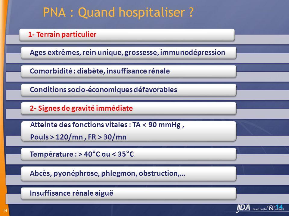 14 PNA : Quand hospitaliser .
