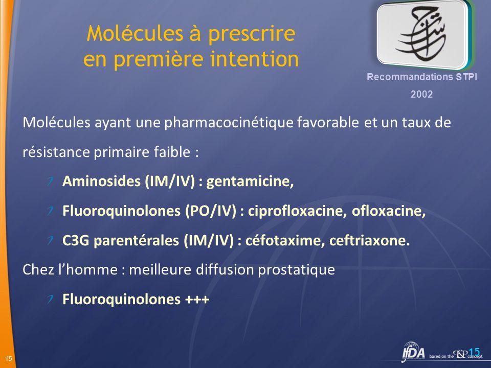 15 Mol é cules à prescrire en premi è re intention Molécules ayant une pharmacocinétique favorable et un taux de résistance primaire faible : Aminosides (IM/IV) : gentamicine, Fluoroquinolones (PO/IV) : ciprofloxacine, ofloxacine, C3G parentérales (IM/IV) : céfotaxime, ceftriaxone.