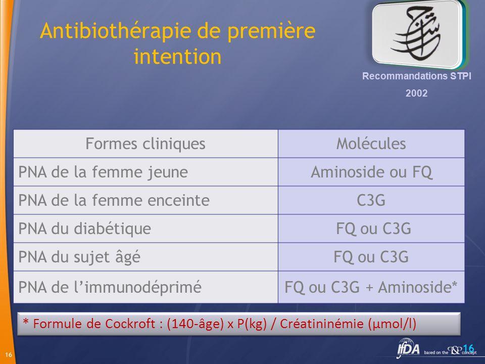 16 Antibiothérapie de première intention Formes cliniquesMolécules PNA de la femme jeuneAminoside ou FQ PNA de la femme enceinteC3G PNA du diabétique FQ ou C3G PNA du sujet âgéFQ ou C3G PNA de limmunodépriméFQ ou C3G + Aminoside* * Formule de Cockroft : (140-âge) x P(kg) / Créatininémie (μmol/l) Recommandations STPI 2002 Recommandations STPI 2002