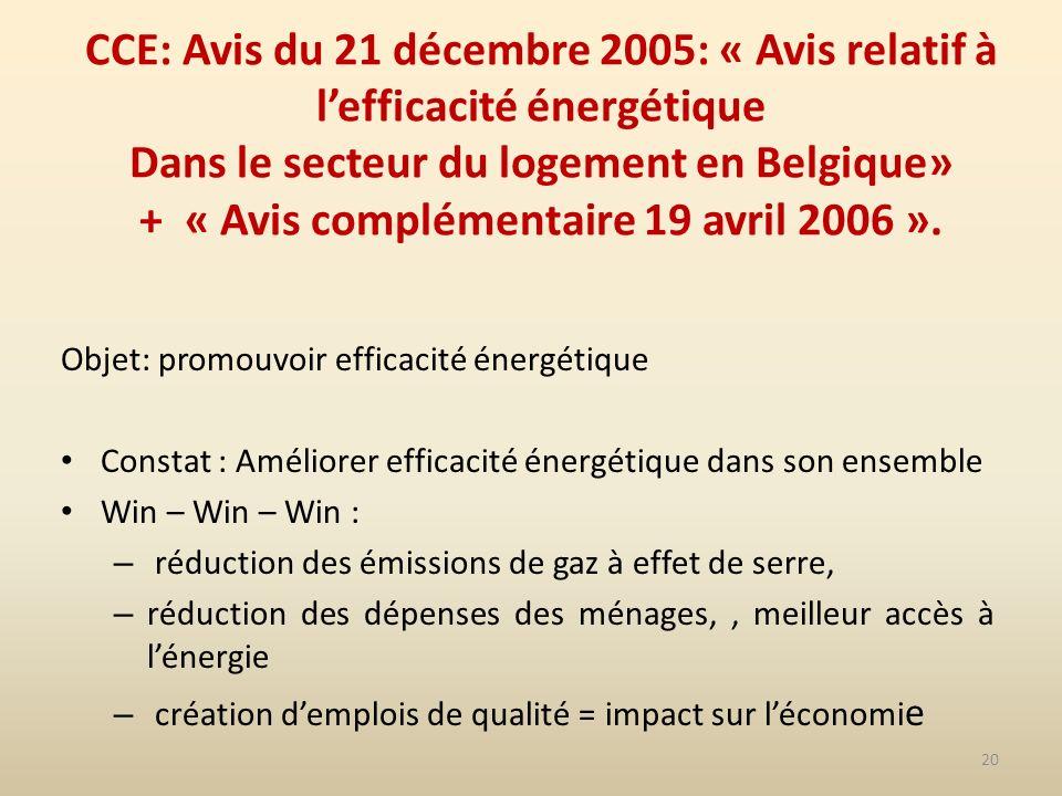 20 CCE: Avis du 21 décembre 2005: « Avis relatif à lefficacité énergétique Dans le secteur du logement en Belgique» + « Avis complémentaire 19 avril 2006 ».