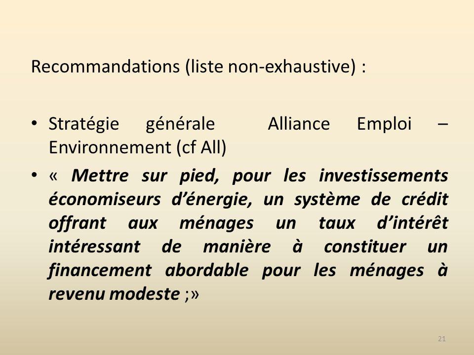 21 Recommandations (liste non-exhaustive) : Stratégie générale Alliance Emploi – Environnement (cf All) « Mettre sur pied, pour les investissements économiseurs dénergie, un système de crédit offrant aux ménages un taux dintérêt intéressant de manière à constituer un financement abordable pour les ménages à revenu modeste ;»