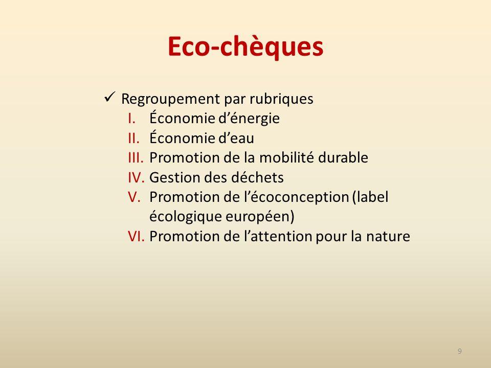 9 Eco-chèques Regroupement par rubriques I.Économie dénergie II.Économie deau III.Promotion de la mobilité durable IV.Gestion des déchets V.Promotion de lécoconception (label écologique européen) VI.Promotion de lattention pour la nature