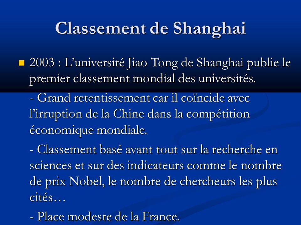 Place modeste de la France Sur les 50 dernières années, la France a reçu 15 prix Nobel tandis que les USA en avaient 195 et le Royaume Uni 47.