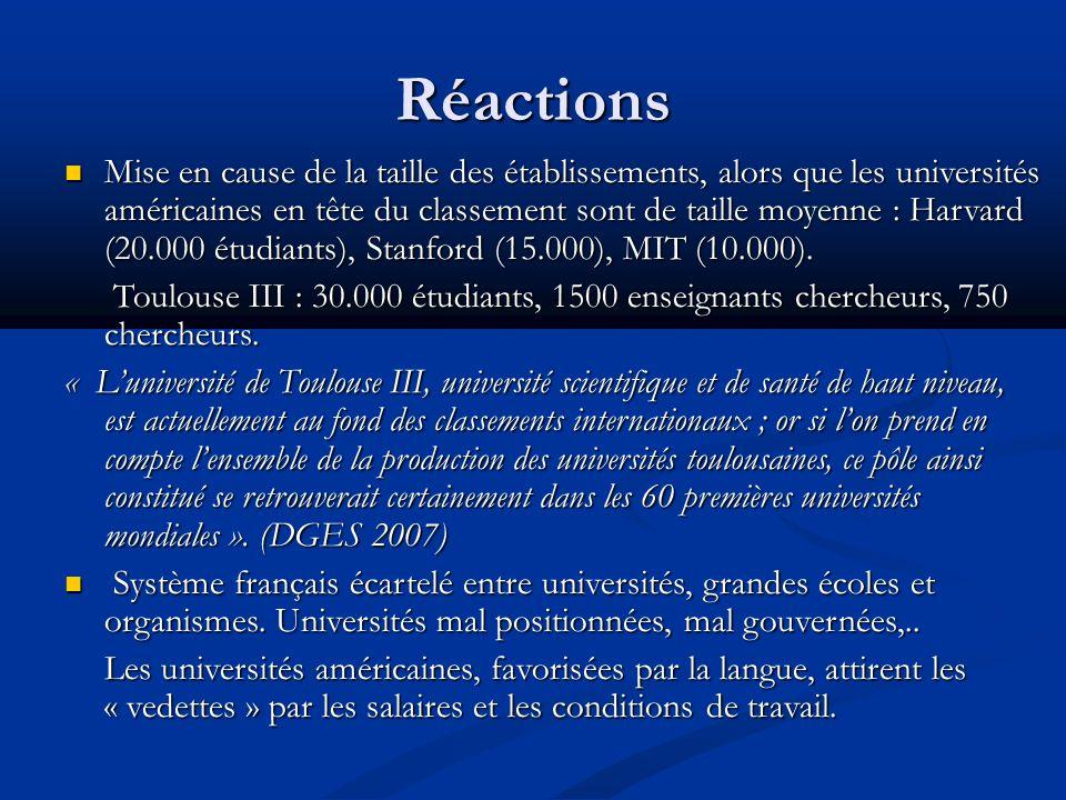 Autres palmarès 2004 : Classement du Times Higher Education Supplement principalement fondé sur la réputation auprès des universitaires et des employeurs.