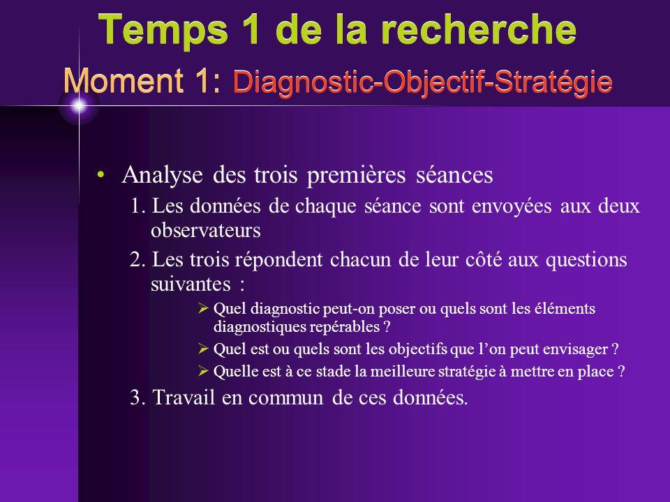 Temps 1 de la recherche Moment 1: Diagnostic-Objectif-Stratégie Analyse des trois premières séances 1. Les données de chaque séance sont envoyées aux