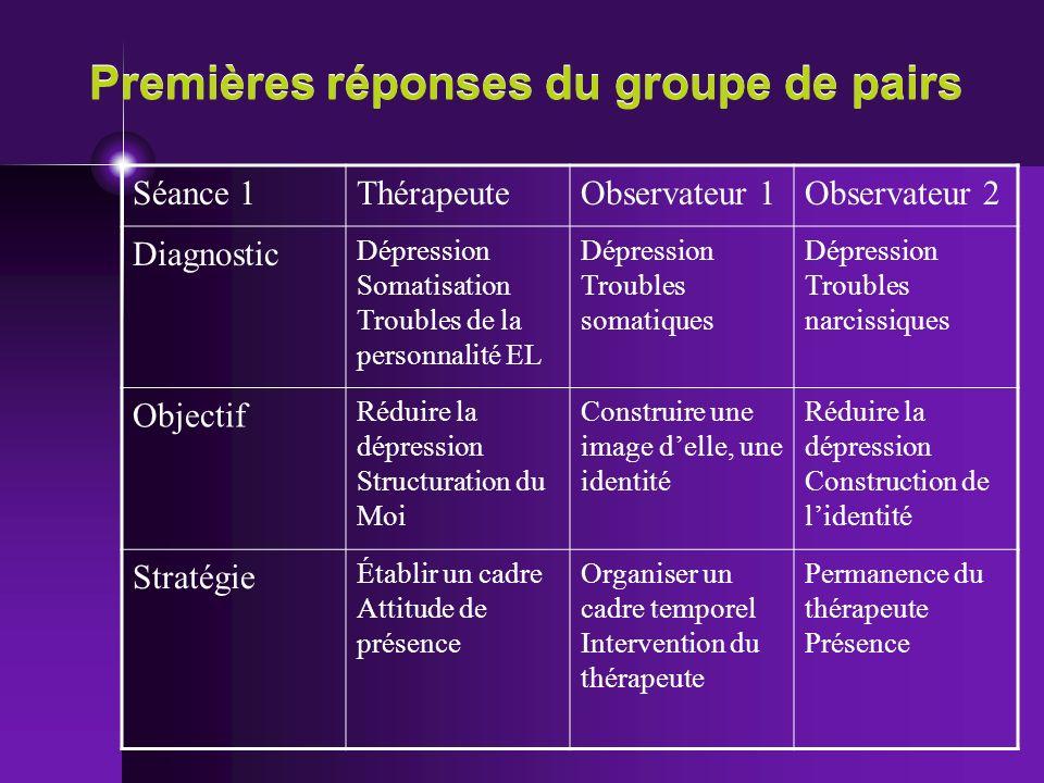 Premières réponses du groupe de pairs Séance 1ThérapeuteObservateur 1Observateur 2 Diagnostic Dépression Somatisation Troubles de la personnalité EL D