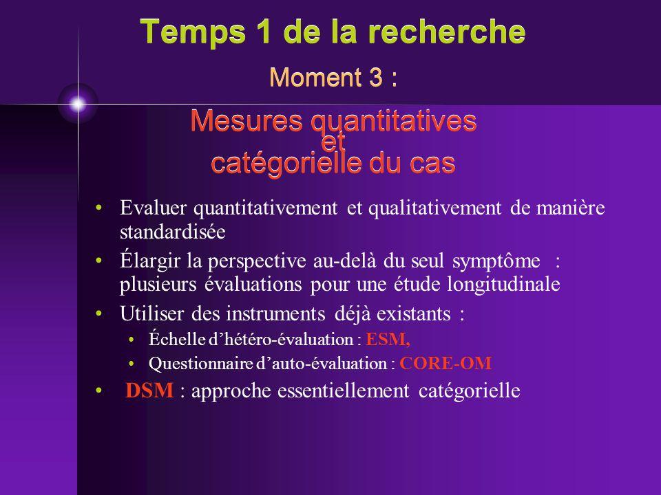 Temps 1 de la recherche Moment 3 : Mesures quantitatives et catégorielle du cas Evaluer quantitativement et qualitativement de manière standardisée Él