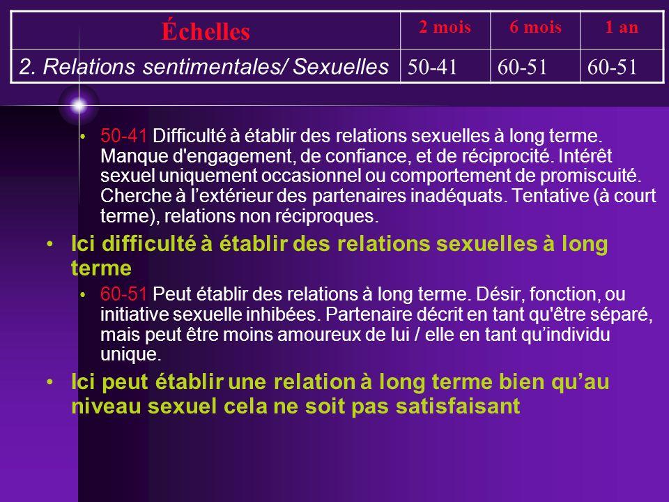 50-41 Difficulté à établir des relations sexuelles à long terme. Manque d'engagement, de confiance, et de réciprocité. Intérêt sexuel uniquement occas