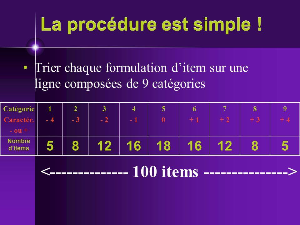 La procédure est simple ! Trier chaque formulation ditem sur une ligne composées de 9 catégories Catégorie Caractér. - ou + 1 - 4 2 - 3 3 - 2 4 - 1 50