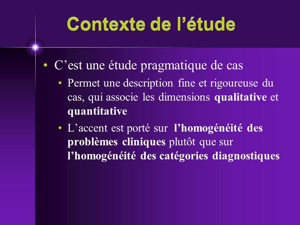 Contexte de létude Cest une étude pragmatique de cas Permet une description fine et rigoureuse du cas, qui associe les dimensions qualitative et quant