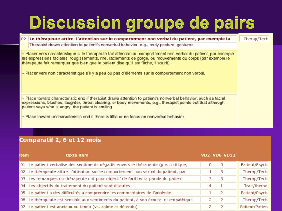 Discussion groupe de pairs