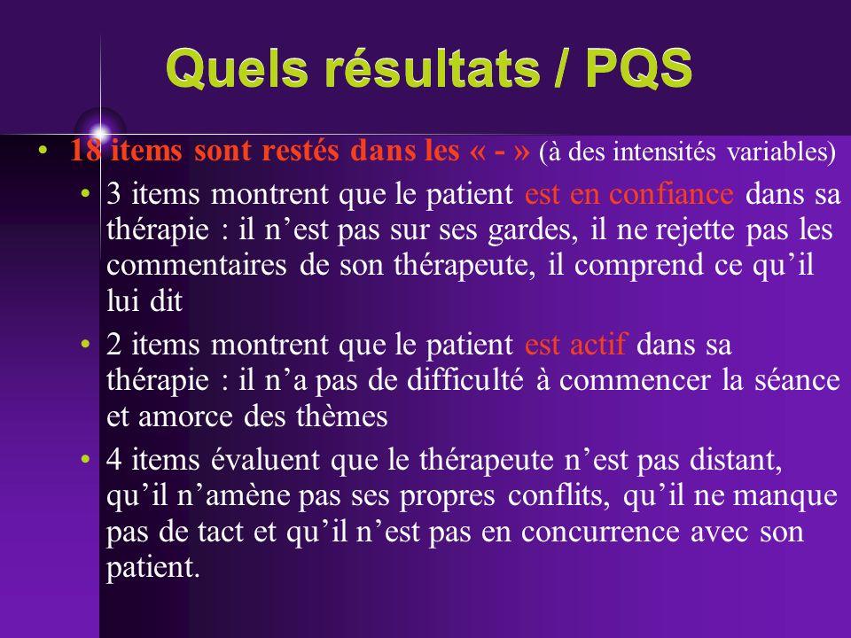 Quels résultats / PQS 18 items sont restés dans les « - » (à des intensités variables) 3 items montrent que le patient est en confiance dans sa thérap