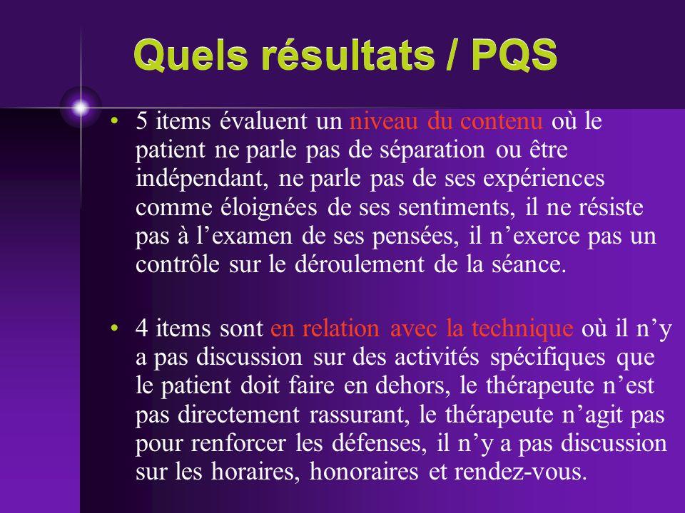 Quels résultats / PQS 5 items évaluent un niveau du contenu où le patient ne parle pas de séparation ou être indépendant, ne parle pas de ses expérien