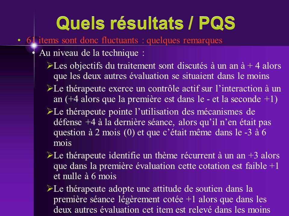 Quels résultats / PQS 61 items sont donc fluctuants : quelques remarques Au niveau de la technique : Les objectifs du traitement sont discutés à un an