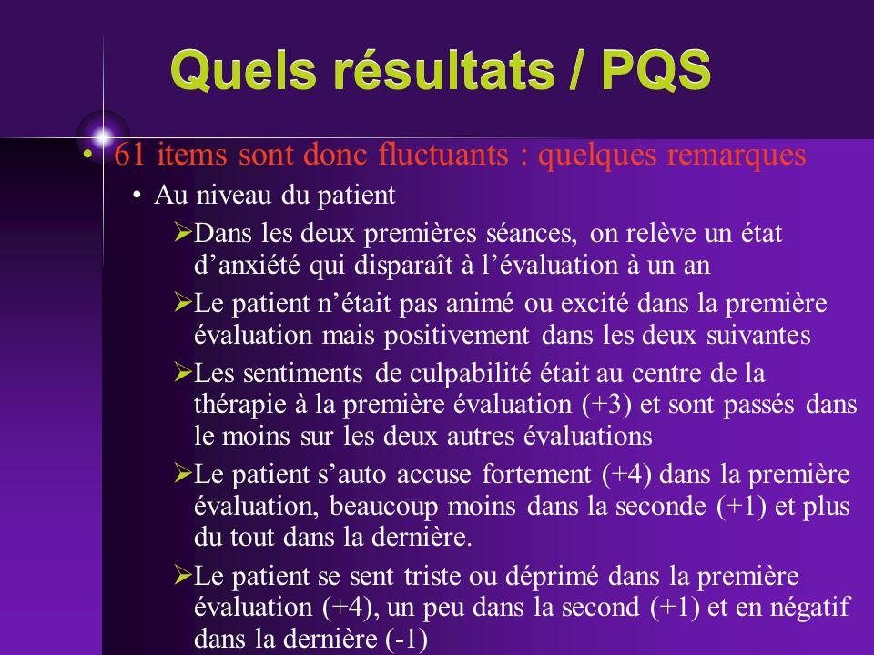 Quels résultats / PQS 61 items sont donc fluctuants : quelques remarques Au niveau du patient Dans les deux premières séances, on relève un état danxi