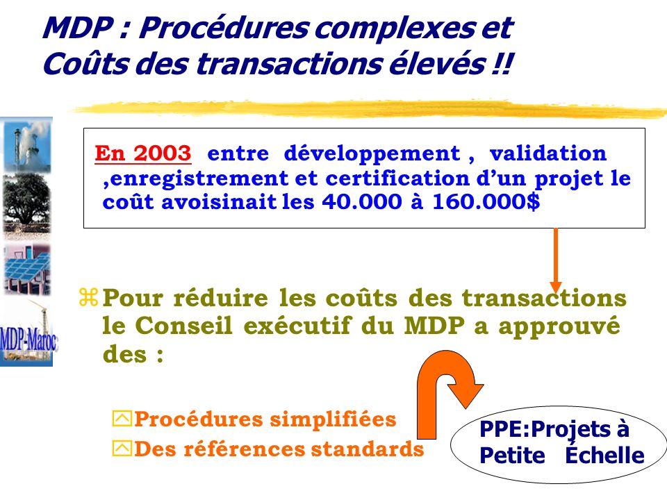 MDP : Procédures complexes et Coûts des transactions élevés !! En 2003 entre développement, validation,enregistrement et certification dun projet le c