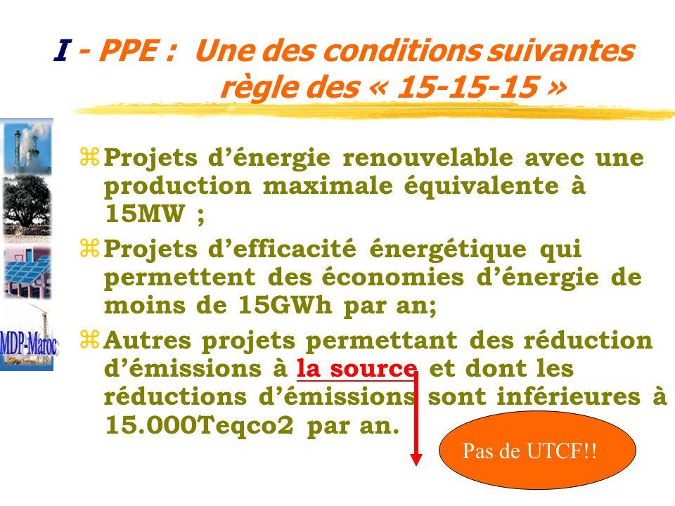 I - PPE : Une des conditions suivantes règle des « 15-15-15 » z Projets dénergie renouvelable avec une production maximale équivalente à 15MW ; z Proj
