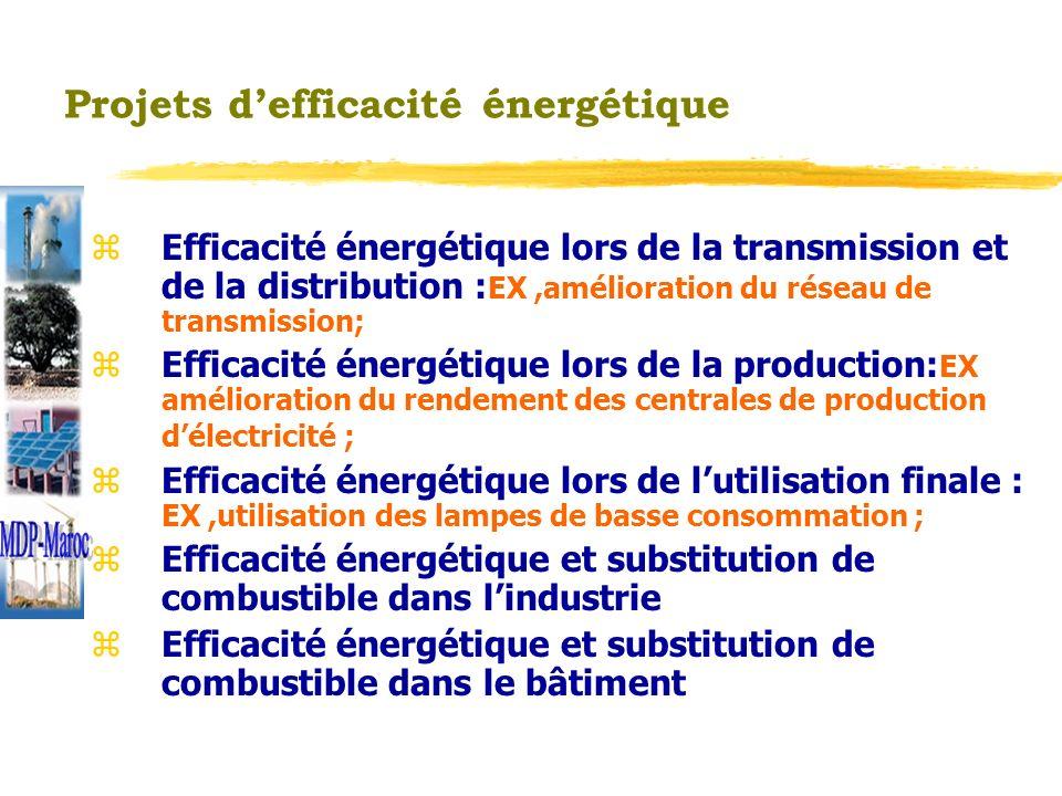 Projets defficacité énergétique z Efficacité énergétique lors de la transmission et de la distribution : EX,amélioration du réseau de transmission; z