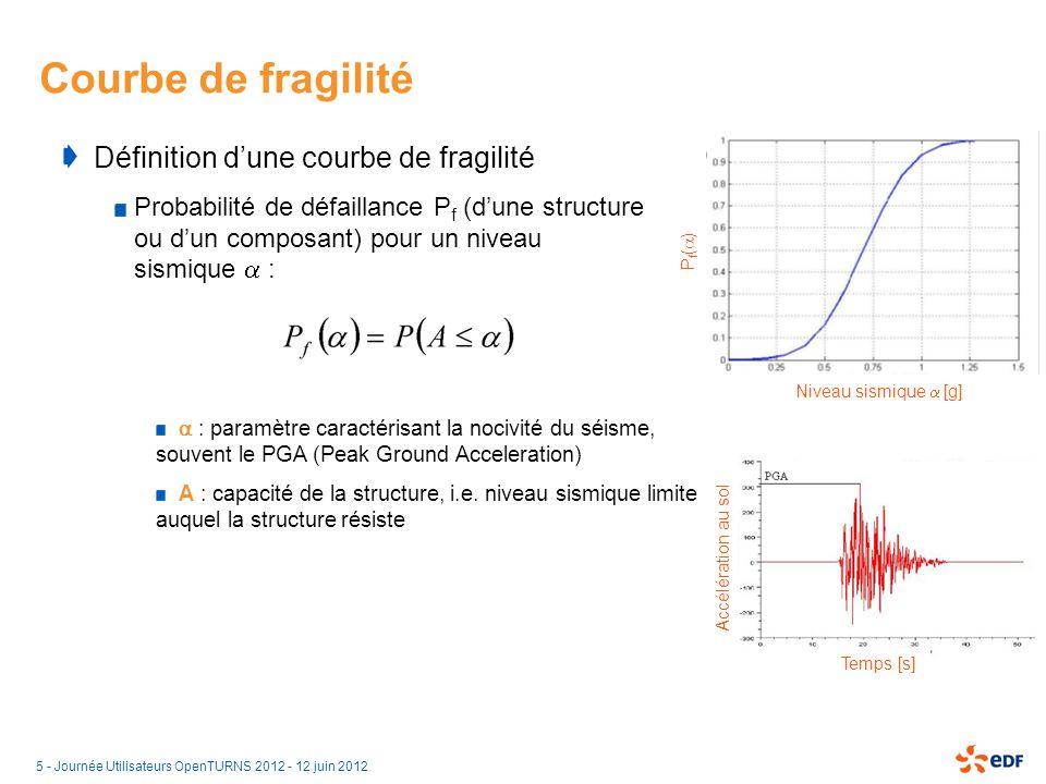 6 - Journée Utilisateurs OpenTURNS 2012 - 12 juin 2012 Courbe de fragilité Modèle log-normal (EPRI) Capacité médiane A m de la structure Ecart-type logarithmique β (variabilité) Méthodes pour estimer les paramètres A m et β Par maximum de vraisemblance Régression (linéaire) Paramètres à déterminer [Zentner, 2010]