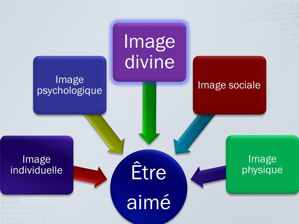 Être aimé Image individuelle Image psychologique Image divine Image sociale Image physique