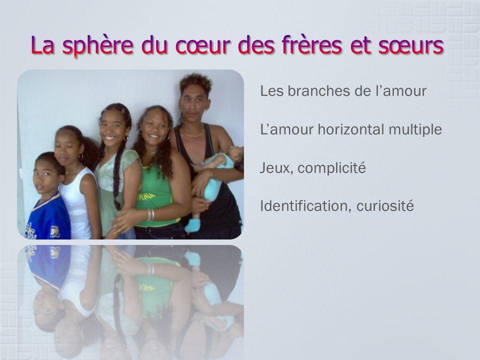 Les branches de lamour Lamour horizontal multiple Jeux, complicité Identification, curiosité