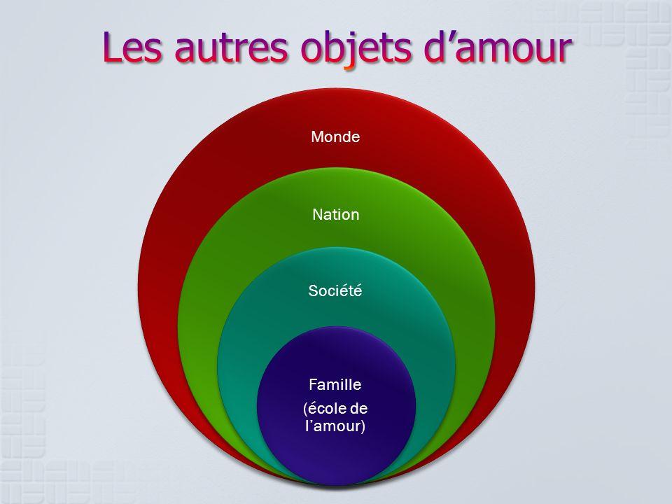 Monde Nation Société Famille (école de lamour)