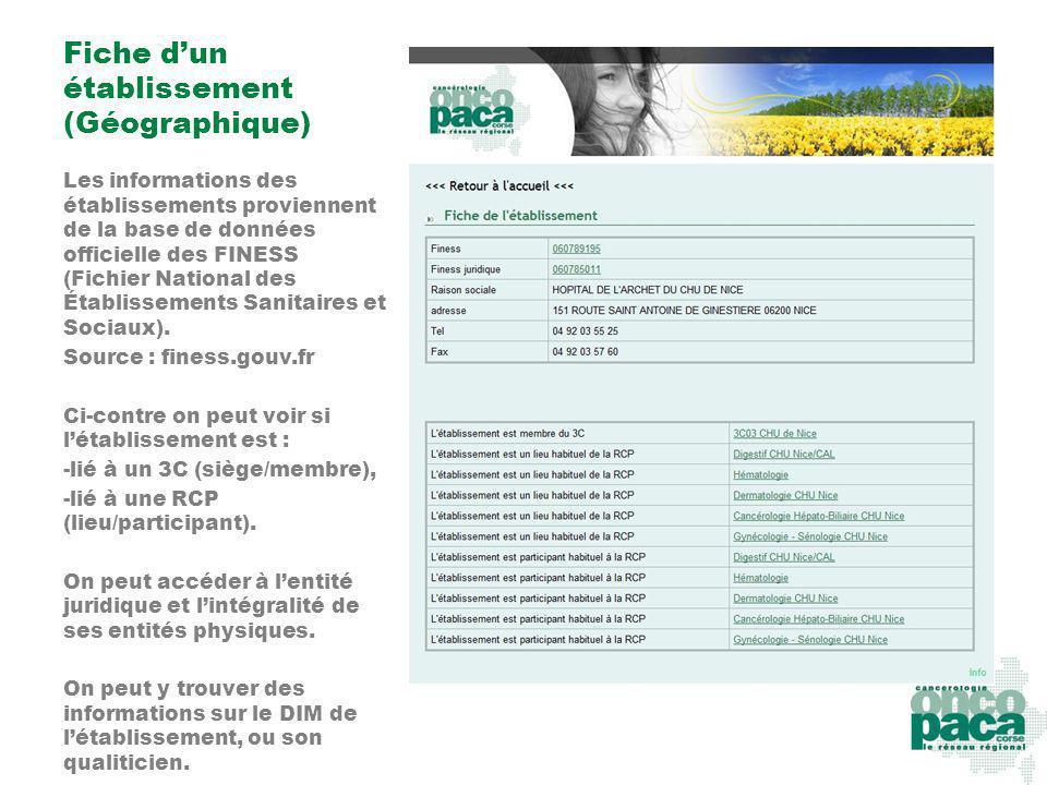 Fiche dun établissement (Géographique) Les informations des établissements proviennent de la base de données officielle des FINESS (Fichier National d