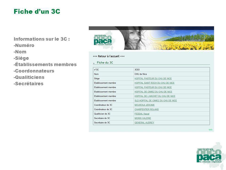 Fiche dun 3C Informations sur le 3C : -Numéro -Nom -Siège -Établissements membres -Coordonnateurs -Qualiticiens -Secrétaires