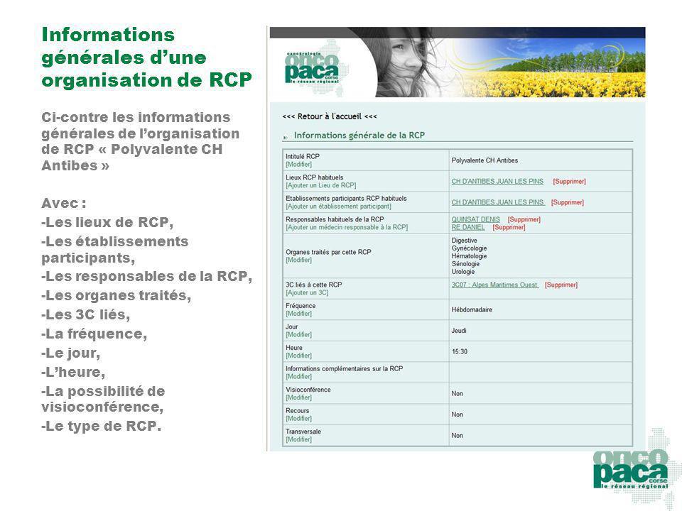 Informations générales dune organisation de RCP Ci-contre les informations générales de lorganisation de RCP « Polyvalente CH Antibes » Avec : -Les li