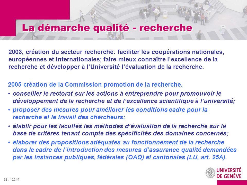 SB / 16.6.07 2003, création du secteur recherche: faciliter les coopérations nationales, européennes et internationales; faire mieux connaître lexcell