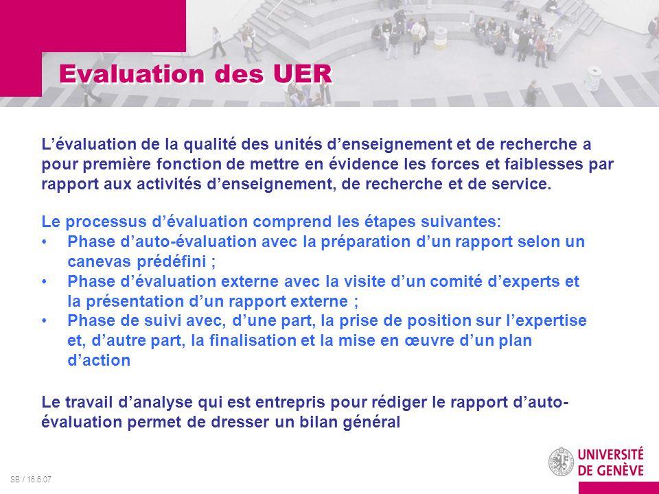 SB / 16.6.07 Evaluation des UER Lévaluation de la qualité des unités denseignement et de recherche a pour première fonction de mettre en évidence les