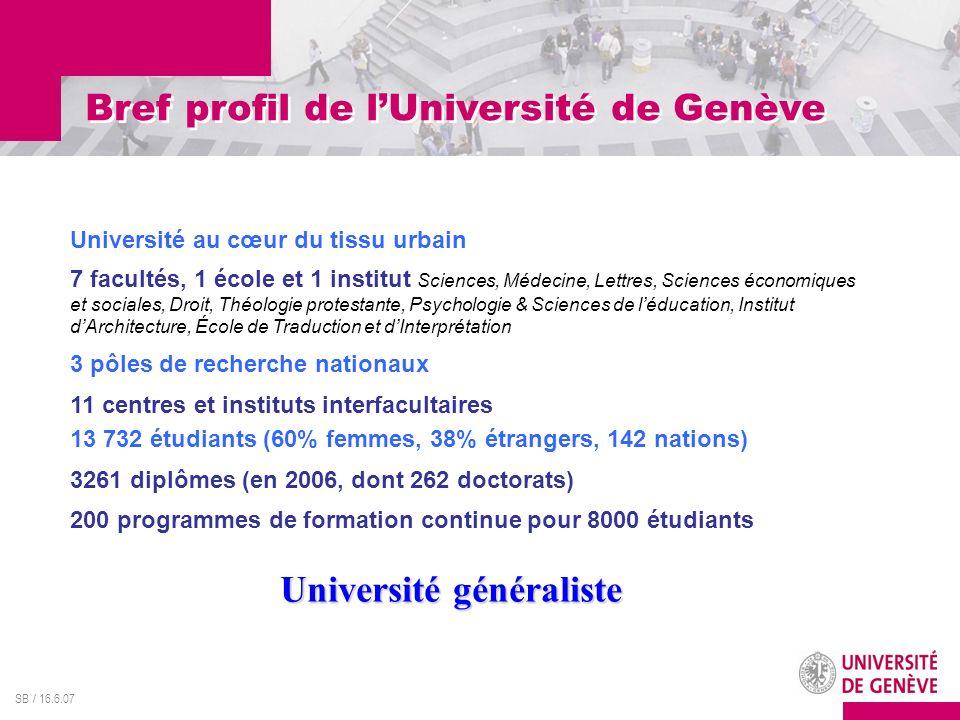 SB / 16.6.07 Bref profil de lUniversité de Genève Université au cœur du tissu urbain 7 facultés, 1 école et 1 institut Sciences, Médecine, Lettres, Sc