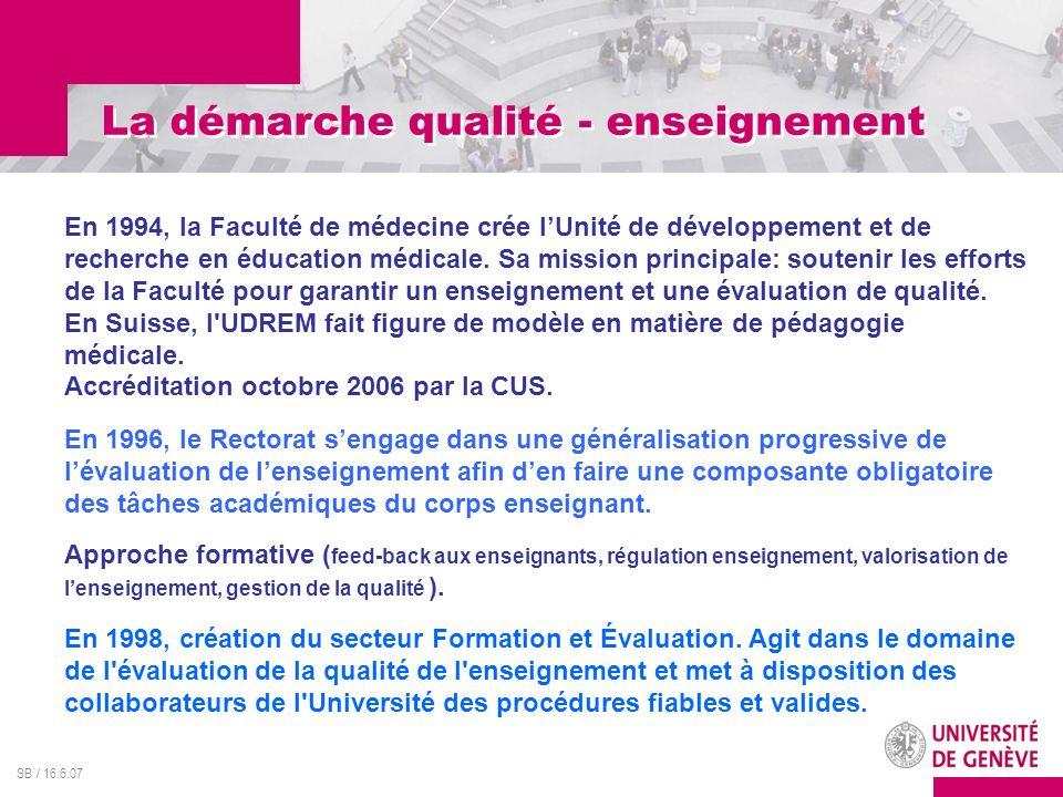 SB / 16.6.07 Approche formative ( feed-back aux enseignants, régulation enseignement, valorisation de lenseignement, gestion de la qualité ). En 1996,