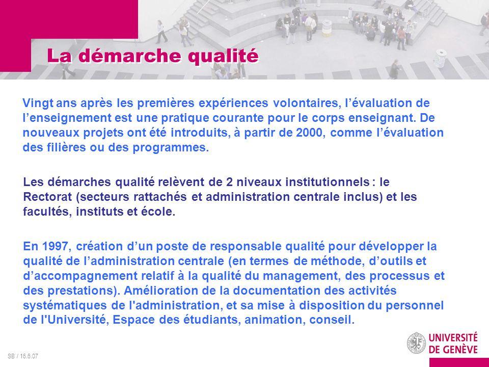 SB / 16.6.07 Les démarches qualité relèvent de 2 niveaux institutionnels : le Rectorat (secteurs rattachés et administration centrale inclus) et les f