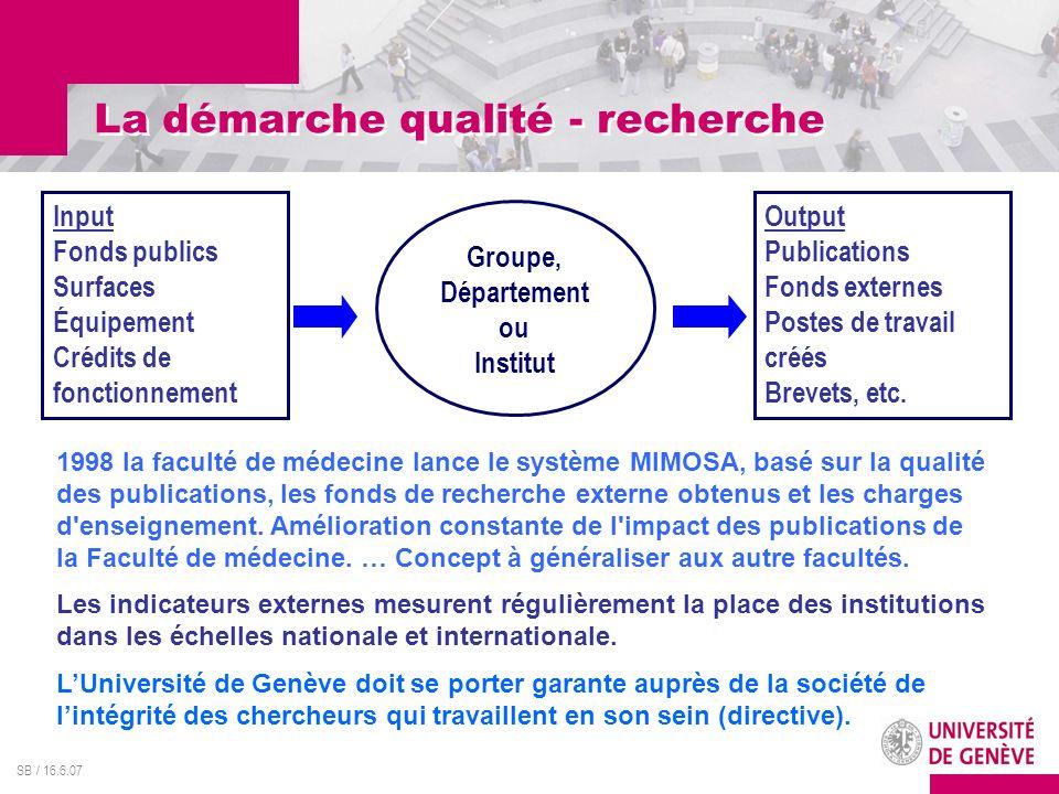 SB / 16.6.07 La démarche qualité - recherche Les indicateurs externes mesurent régulièrement la place des institutions dans les échelles nationale et