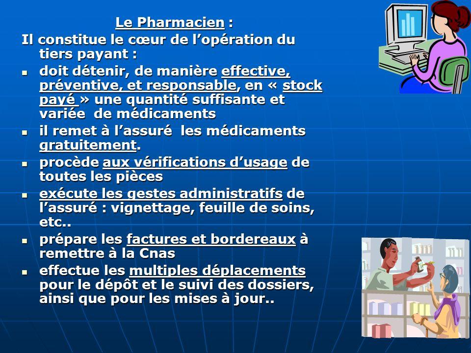 Lassuré (le malade) : Bénéficie, grâce au tiers payant, gratuitement de ses médicaments ; sans avoir à avancer de frais. Lassuré (le malade) : Bénéfic