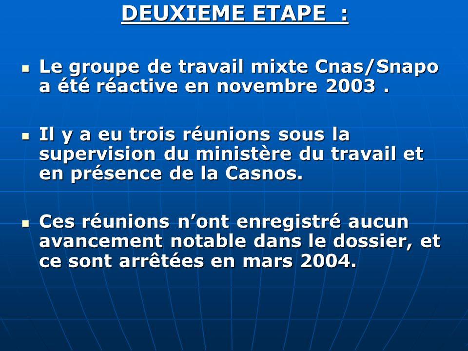 PREMIERE ETAPE : En mai 2002, suite à une réunion qui a regroupé au MTSS ; sous la présidence de Mr Le Ministre du travail et de la sécurité sociale :