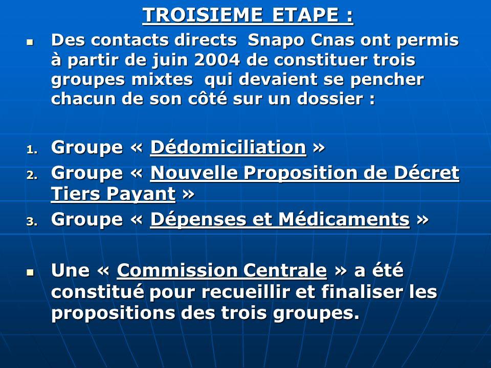 TROISIEME ETAPE : Des contacts directs Snapo Cnas ont permis à partir de juin 2004 de constituer trois groupes mixtes qui devaient se pencher chacun de son côté sur un dossier : Des contacts directs Snapo Cnas ont permis à partir de juin 2004 de constituer trois groupes mixtes qui devaient se pencher chacun de son côté sur un dossier : 1.
