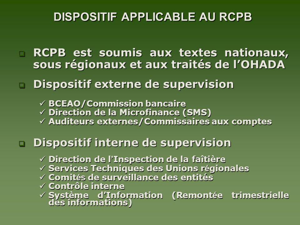 DISPOSITIF APPLICABLE AU RCPB DISPOSITIF APPLICABLE AU RCPB RCPB est soumis aux textes nationaux, sous régionaux et aux traités de lOHADA RCPB est soumis aux textes nationaux, sous régionaux et aux traités de lOHADA Dispositif externe de supervision Dispositif externe de supervision BCEAO/Commission bancaire BCEAO/Commission bancaire Direction de la Microfinance (SMS) Direction de la Microfinance (SMS) Auditeurs externes/Commissaires aux comptes Auditeurs externes/Commissaires aux comptes Dispositif interne de supervision Dispositif interne de supervision Direction de l Inspection de la faîtière Direction de l Inspection de la faîtière Services Techniques des Unions r é gionales Services Techniques des Unions r é gionales Comit és de surveillance des entités Comit és de surveillance des entités Contrôle interne Contrôle interne Système dInformation (Remont é e trimestrielle des informations) Système dInformation (Remont é e trimestrielle des informations)