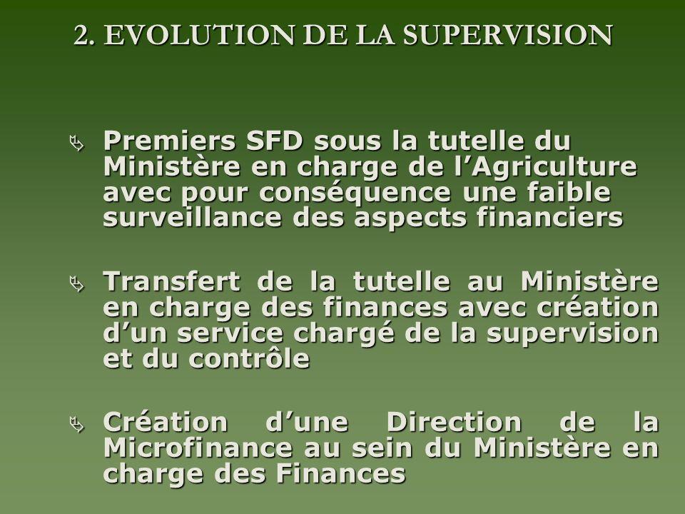 2. EVOLUTION DE LA SUPERVISION Premiers SFD sous la tutelle du Ministère en charge de lAgriculture avec pour conséquence une faible surveillance des a