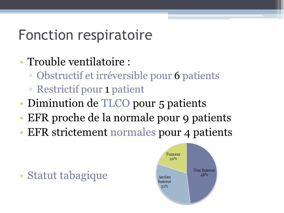 Fonction respiratoire Trouble ventilatoire : Obstructif et irréversible pour 6 patients Restrictif pour 1 patient Diminution de TLCO pour 5 patients E