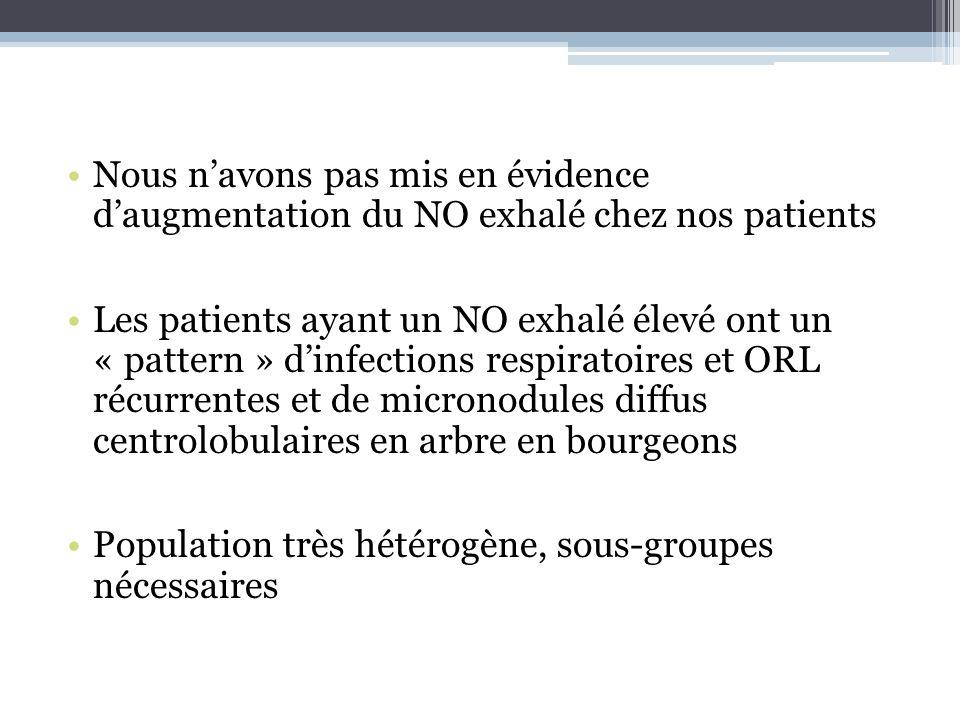 Nous navons pas mis en évidence daugmentation du NO exhalé chez nos patients Les patients ayant un NO exhalé élevé ont un « pattern » dinfections resp